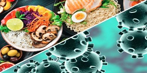 Gıda Güvenliğinde Covid-19 Hakkında Bilinmesi Gerekenler