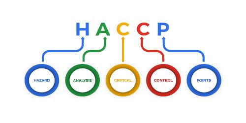 HACCP Nedir?